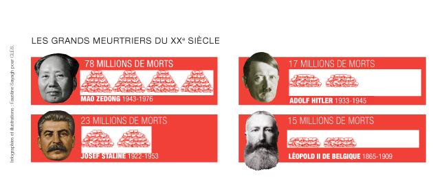 LES-GD-MEURTIRERS-DU-XXS(1)